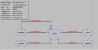 Data flow diagram sistem penggajian karyawan it news share data flow diagram sistem penggajian karyawan ccuart Images