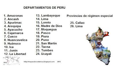Nombre de los departamentos de Peru