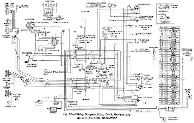 1962 dodge pickup truck wiring diagram all about wiring diagrams rh diagramonwiring blogspot com Dodge Ram Light Wiring Diagram 2001 Dodge Ram Electrical Diagram