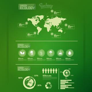 エコロジーな世界を目指すインフォグラフィックス Ecology infographic イラスト素材