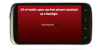 Nieuw van Google: de Mobiele Meter!