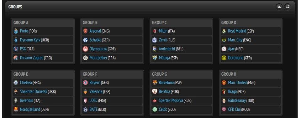 Hasil Pembagian Grup Liga Champion 2012 - 2013