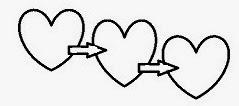 Ein Herz von Herz zu Herz
