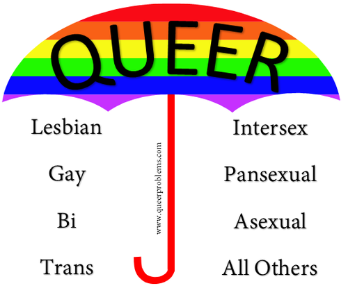 Quoiromantic asexual and sexual reproduction