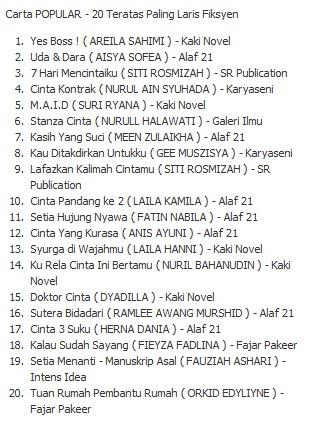 20 Novel Terlaris Carta Popular Minggu Kedua Ogos 2011