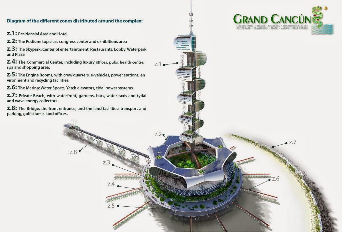 02-Richard-Moreta-Castillo-Architecture-Grand-Cancun-Eco-Island-www-designstack-co