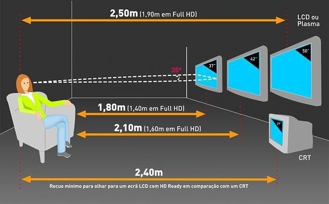 Amado JORNAL DO MOMENTO - BRASIL: Observe a distância ideal para o  BM47