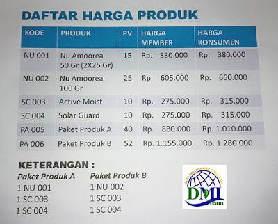 Daftar harga produk Nu Amoorea