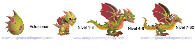 imagen del crecimiento del dragon wyvern