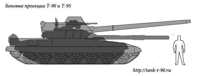Fotos prohibidas del Futuro Tanque Ruso Armata