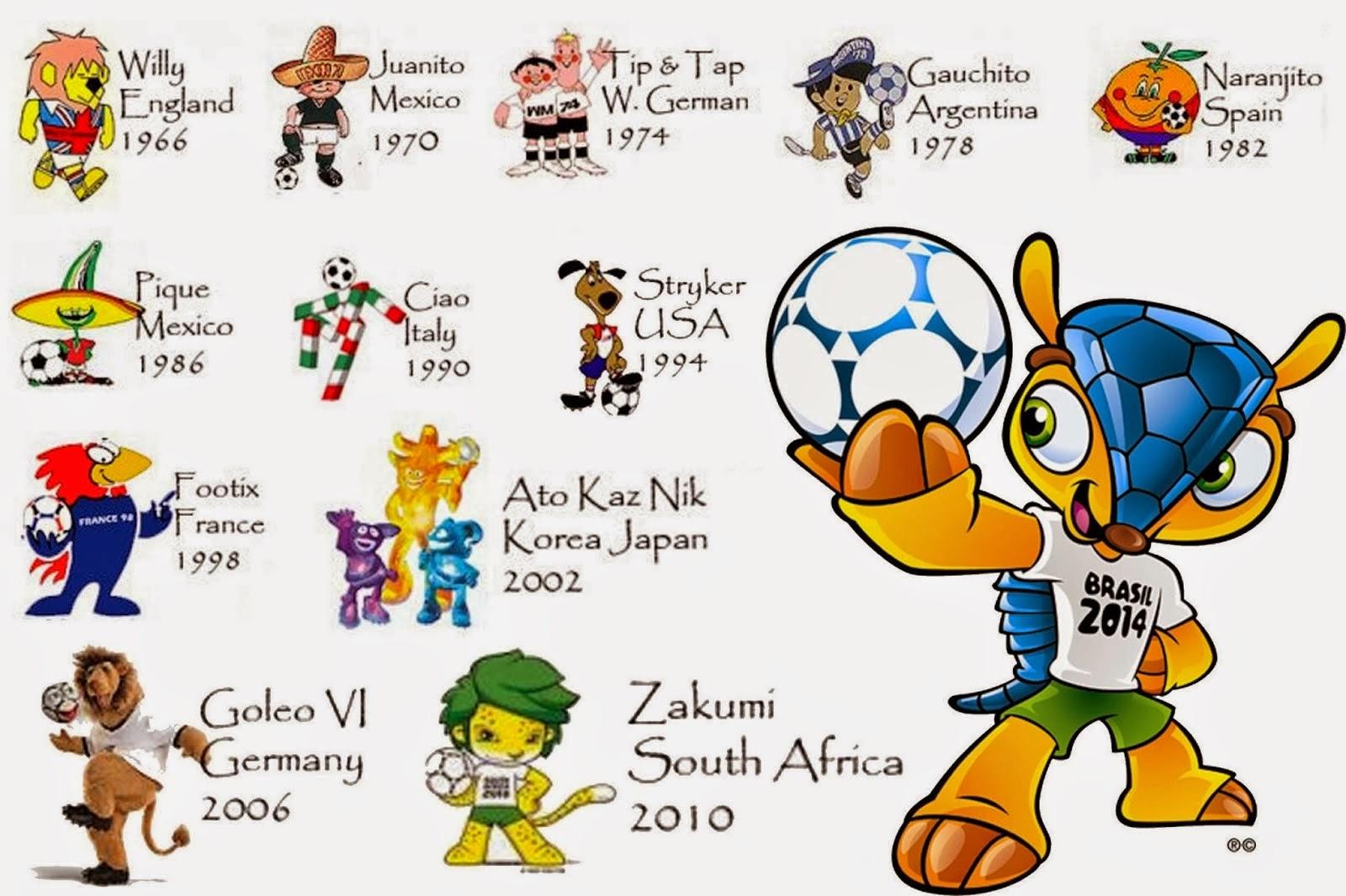 Gambar Logo Piala Dunia Sepanjang Masa Karikatur Sepak Bola