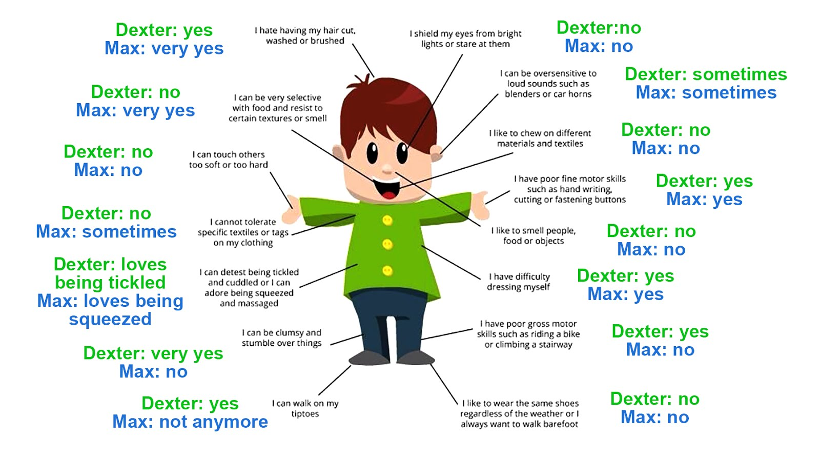 An Overview Of Autism Spectrum Disorder (ASD)