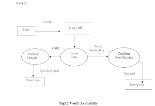 Data flow diagram ccuart Images