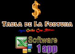 1er Software de Crecimiento Personal
