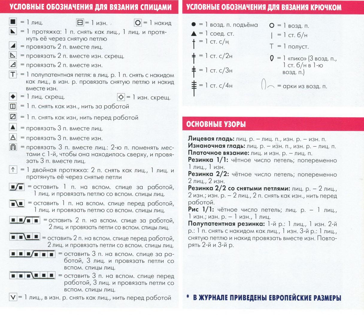 Немецкие обозначения вязания спицами и общие термины вязания на немецком 87