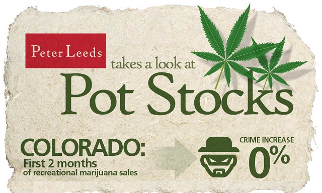 Image: Pot and Marijuana Penny Stocks