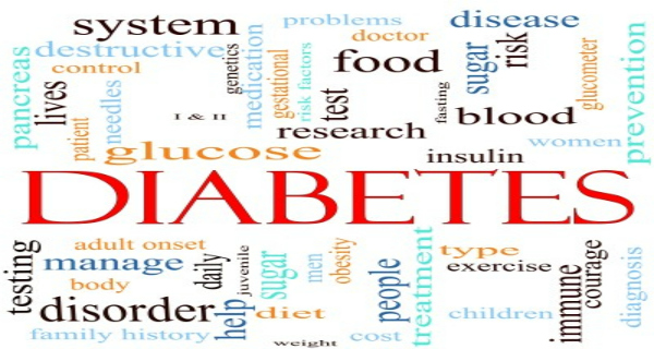 what is diabetes mellitus Diabetes mellitus definition is - a variable disorder of carbohydrate metabolism caused by a combination of hereditary and environmental factors and usually characterized by inadequate secretion or utilization of insulin, by excessive urine production, by excessive amounts of sugar in the blood and urine, and by thirst, hunger, and loss of weight.