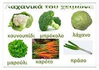 gli ortaggi di stagione