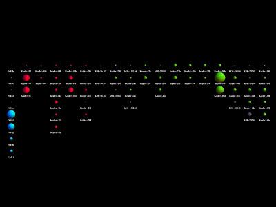 Nasa Kepler Jan 2012