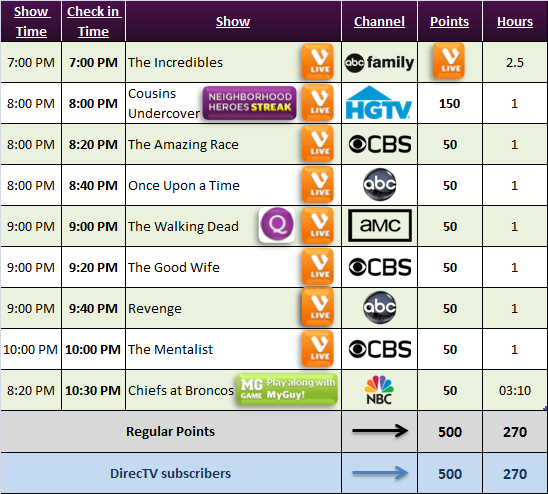 Viggle Schedule for Nov 17, 2013