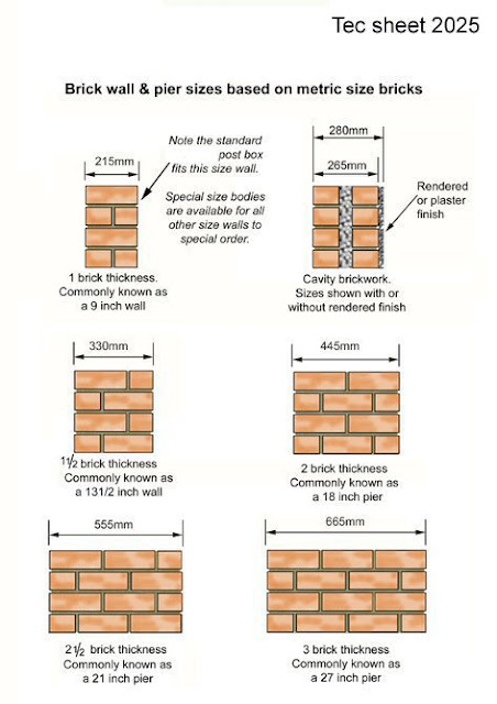 Brick Dimensions Chart Uk