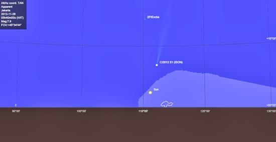 Besok Pagi, Komet ISON dan Matahari Bertemu