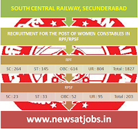 south+central+railway+recruitment