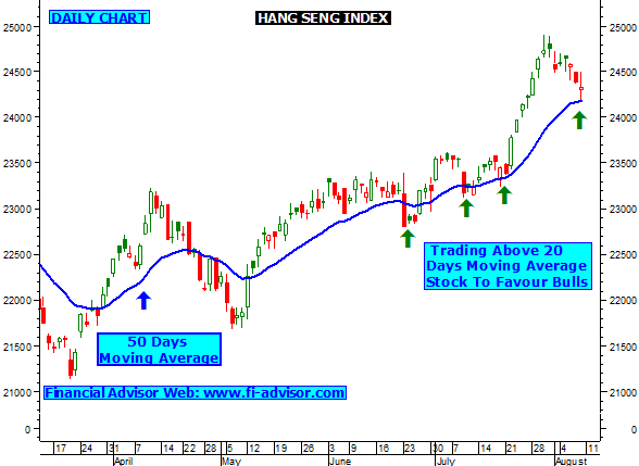 Nifty Level for Nifty Traders :