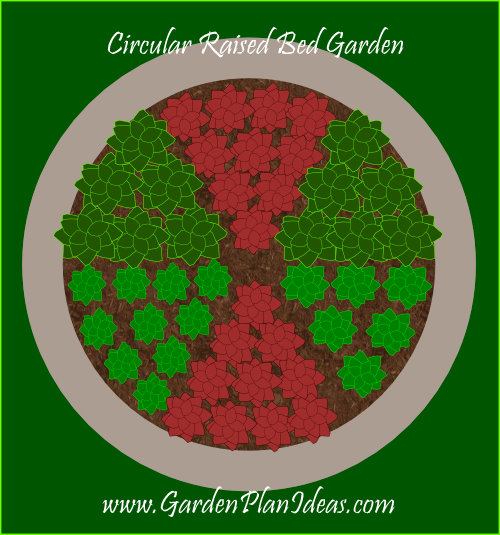 garden plans and ideas a circular raised bed garden plan