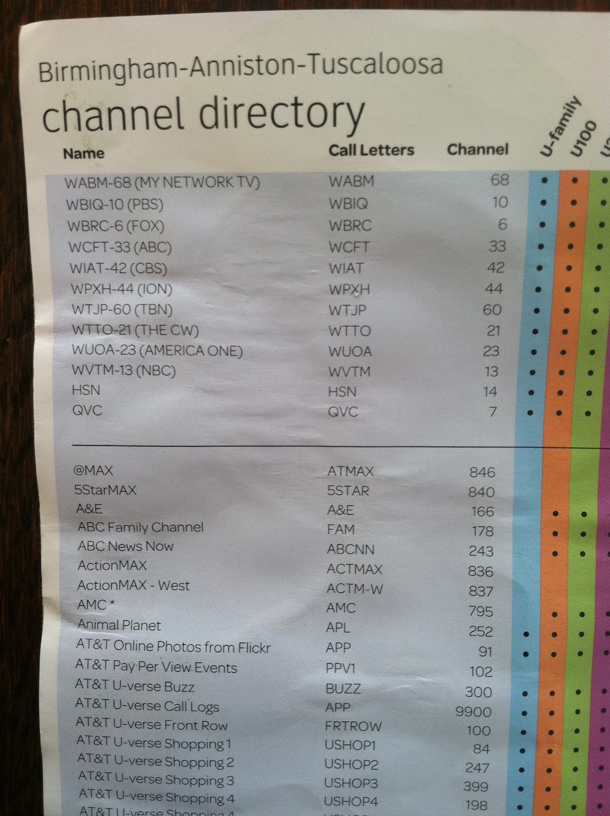 Obsessed image pertaining to printable u verse channel guide