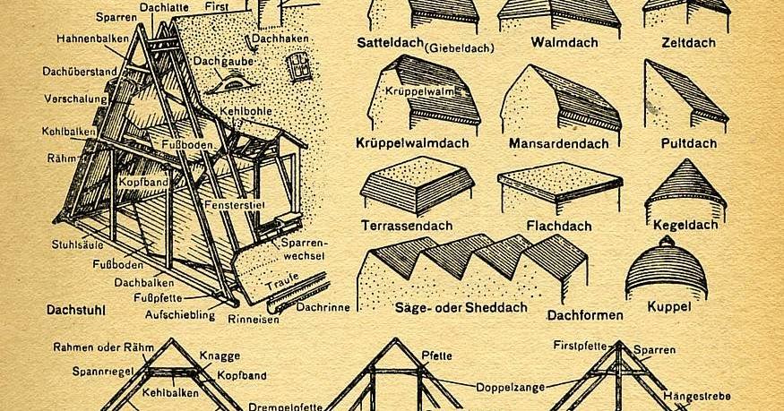 a vz architektur hausbau dacharten aufbau dachstuhl dachgaube. Black Bedroom Furniture Sets. Home Design Ideas