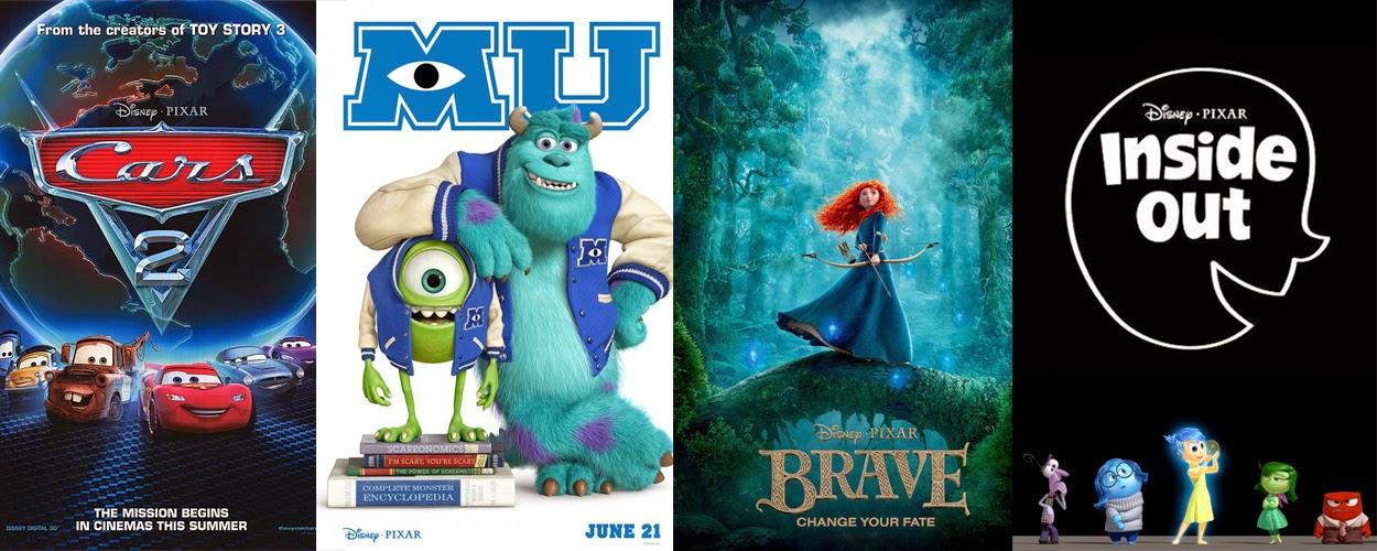 Thesis on pixar movies