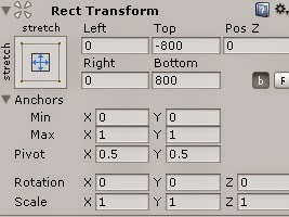 Panel Rect Transform Configuration - Unity 4.6 GUI