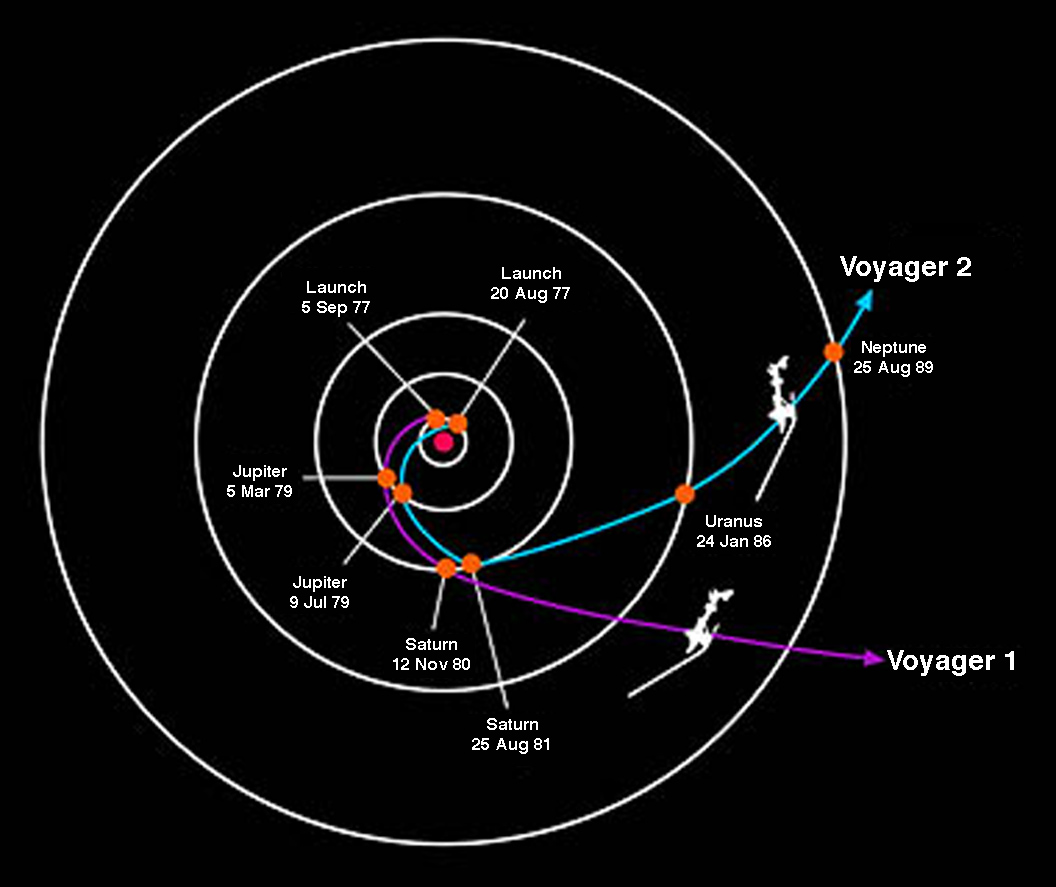 voyager 2 current position - photo #37