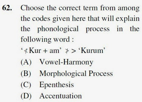 2012 June UGC NET in Linguistics, Paper III, Question 62
