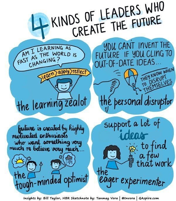 4 kinds of #leaders who create the future - #StartSmeUp