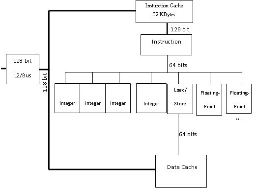 operating system and cache mode How to configure the dsaccess configuration cache toc  (for example, the operating system and kernel-mode  the switch is entered in the system's .