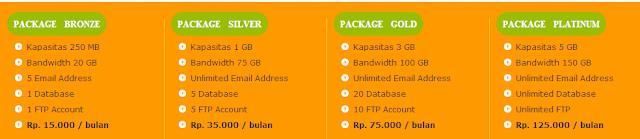 paket hosting di anekahosting.com