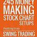 245 Money Making Stock Chart Setups