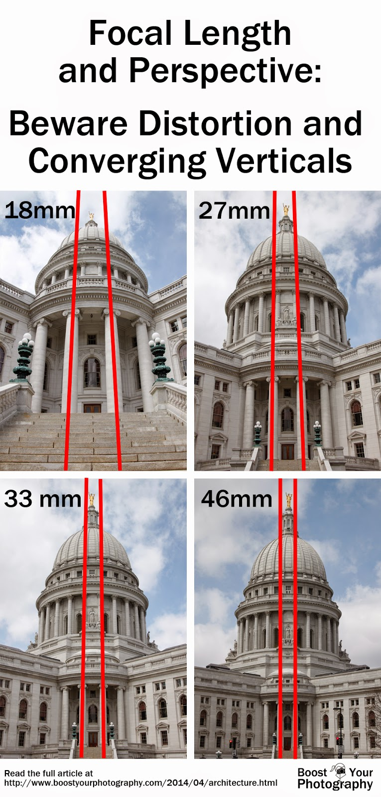 Architecture Photography Lens