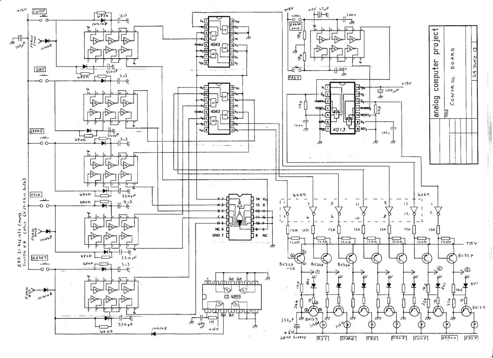 analog ontology  2013