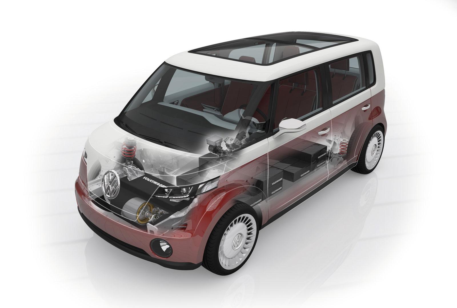 http://1.bp.blogspot.com/-pwreozypToI/T-N6LoFGvLI/AAAAAAAAD2s/C0Gd75nK8Go/s1600/Volkswagen+Bulli+Concept+Hd+Wallpapers+2011_7.jpg