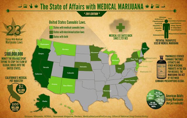 Marijuana medica negli Stati Uniti