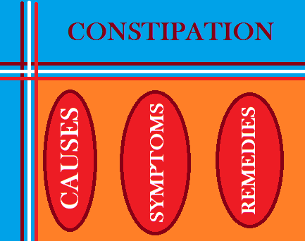 Constipation, causes, Remedies Tips to recover