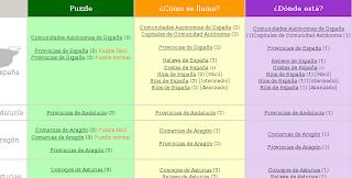 http://flemingblog302.blogspot.com.es/2014/02/tema-9-conecemento.html