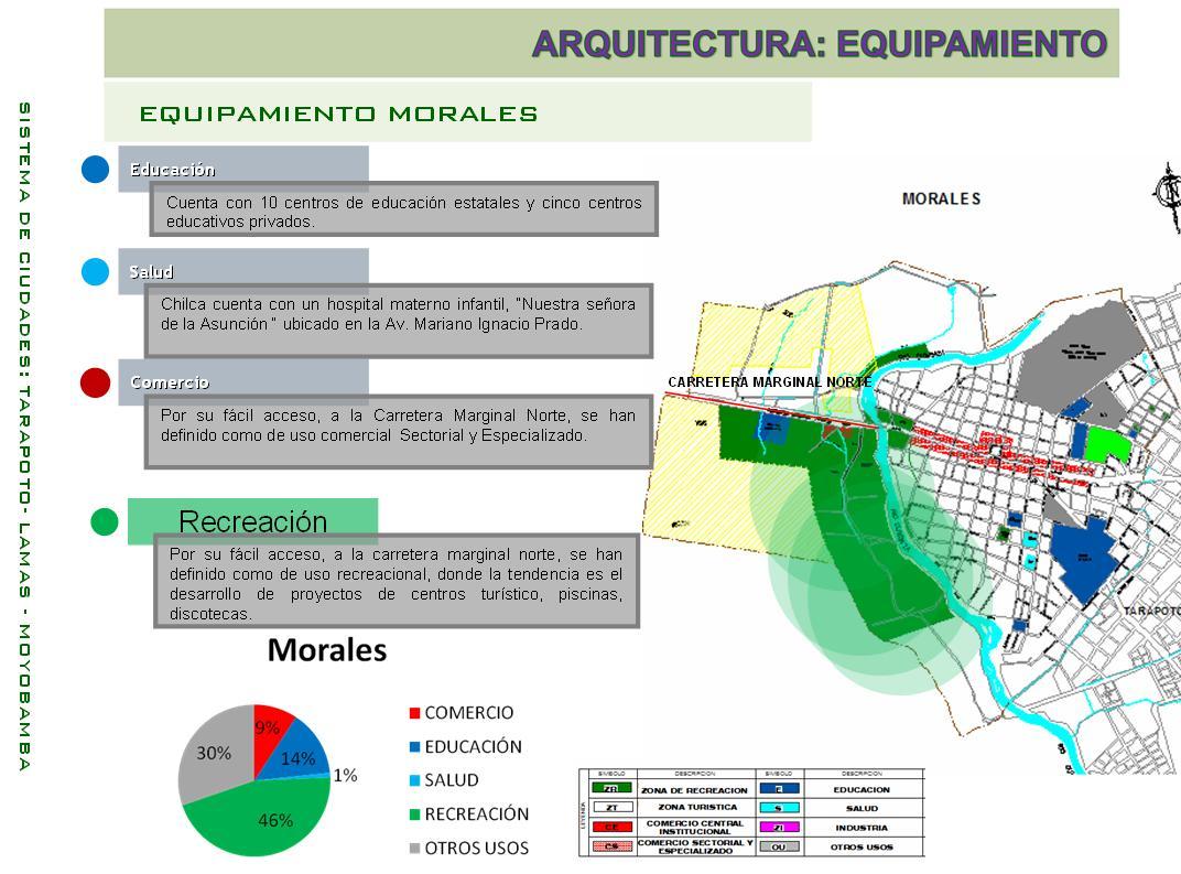 Revista digital apuntes de arquitectura ciudades Arquitectura de desarrollo