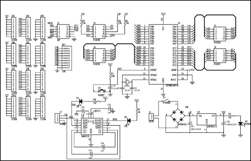sukandar sawidin  pemograman bahasa c pada mikrokontroler