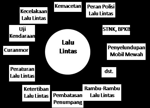 Lirga lisa ulfaturrahmah menulis karya ilmiah berdasarkan hasil menggunakan diagram pohon ccuart Images