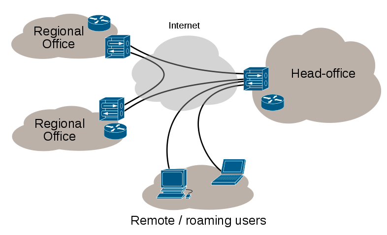 Working remotely is possible with digital data management systems