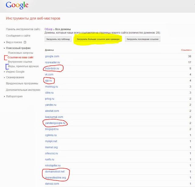 Гугл ссылки на сайт